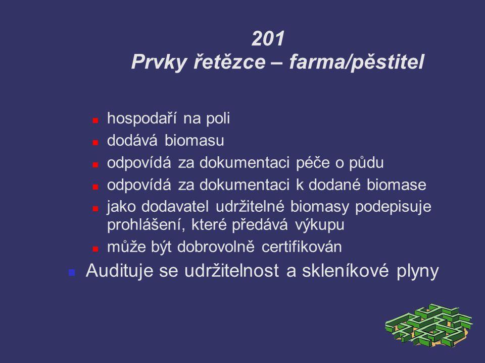 201 Prvky řetězce – farma/pěstitel