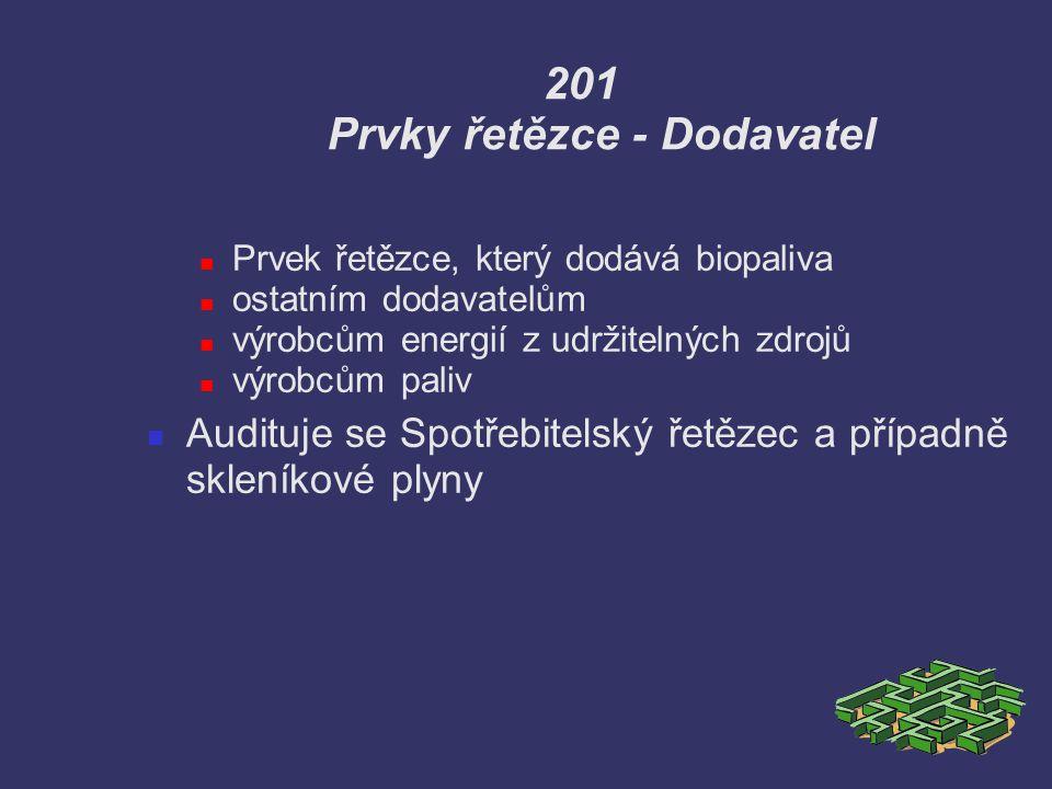 201 Prvky řetězce - Dodavatel