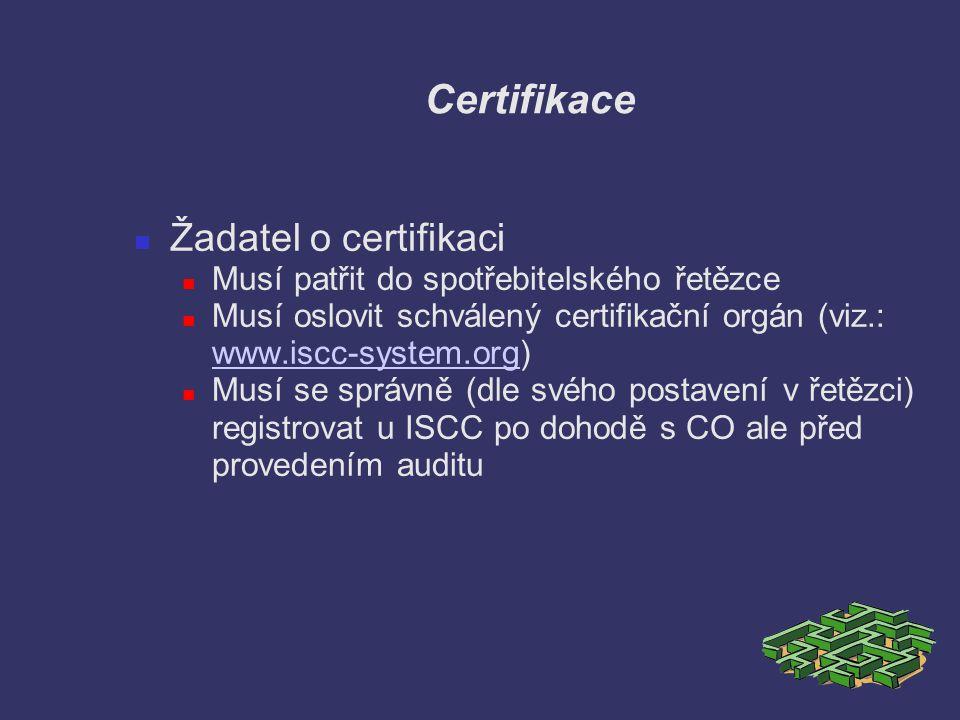 Certifikace Žadatel o certifikaci