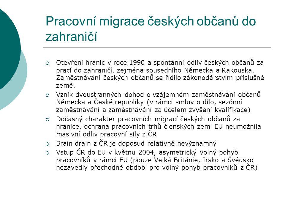 Pracovní migrace českých občanů do zahraničí