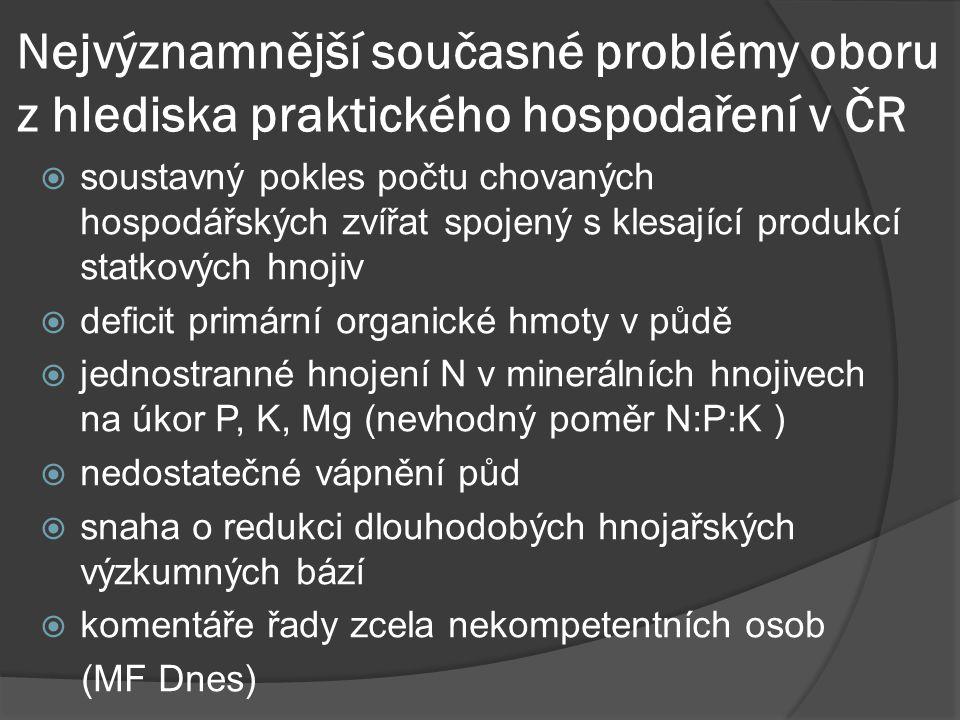 Nejvýznamnější současné problémy oboru z hlediska praktického hospodaření v ČR
