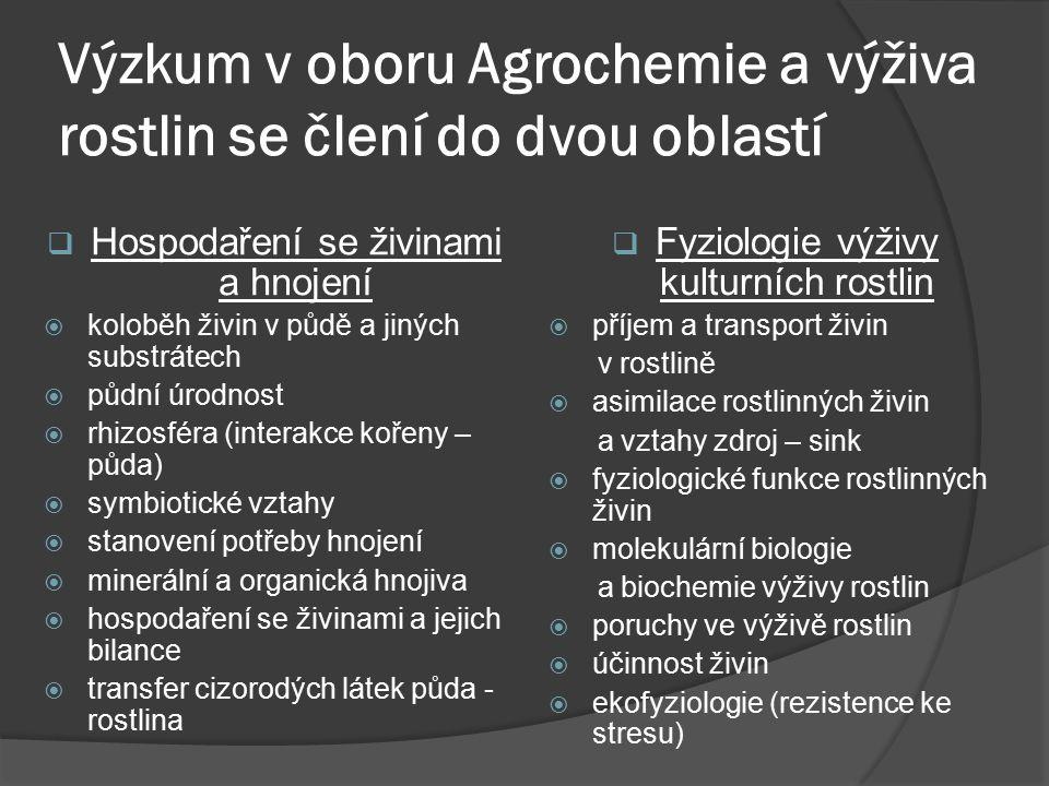 Výzkum v oboru Agrochemie a výživa rostlin se člení do dvou oblastí