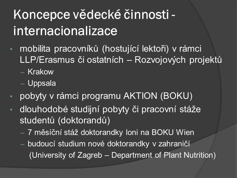 Koncepce vědecké činnosti - internacionalizace