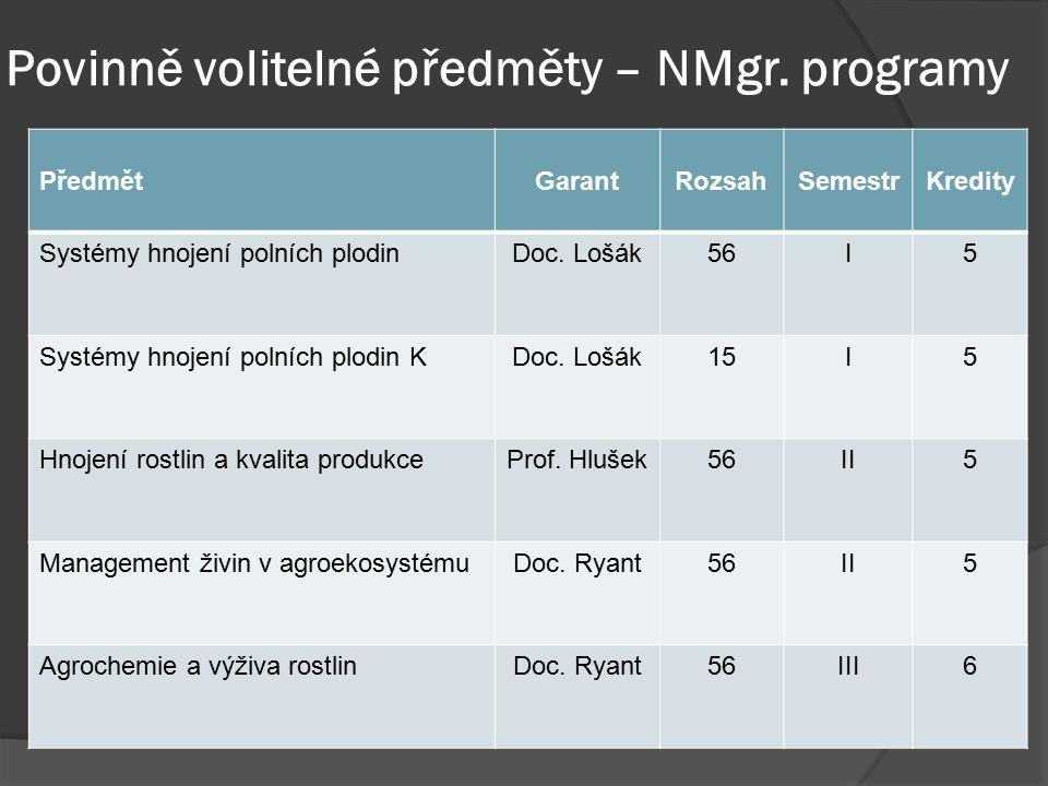 Povinně volitelné předměty – NMgr. programy