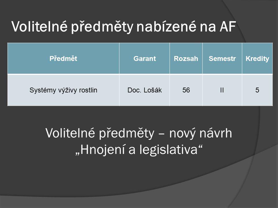 Volitelné předměty nabízené na AF