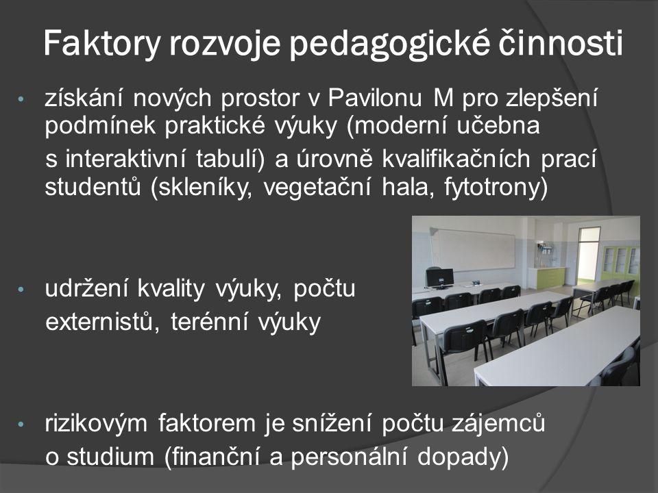 Faktory rozvoje pedagogické činnosti