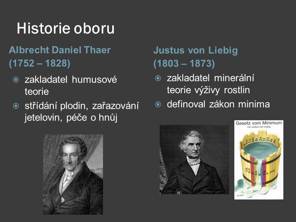 Historie oboru Albrecht Daniel Thaer Justus von Liebig (1752 – 1828)