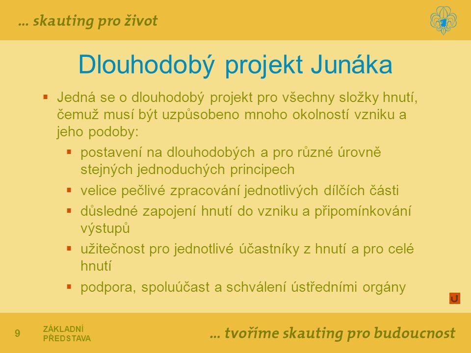 Dlouhodobý projekt Junáka