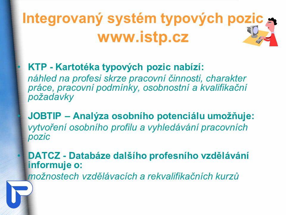 Integrovaný systém typových pozic www.istp.cz