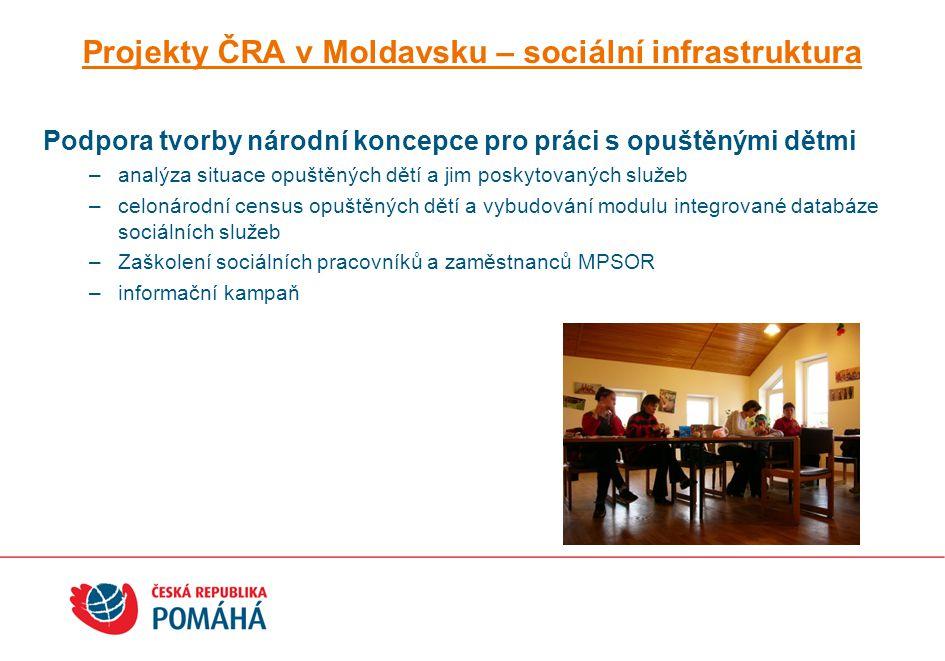 Projekty ČRA v Moldavsku – sociální infrastruktura