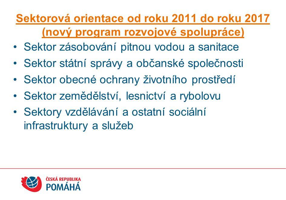 Sektorová orientace od roku 2011 do roku 2017 (nový program rozvojové spolupráce)