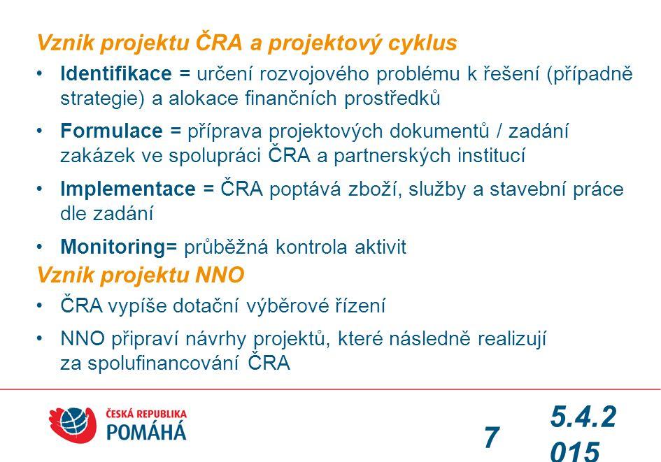 Vznik projektu ČRA a projektový cyklus