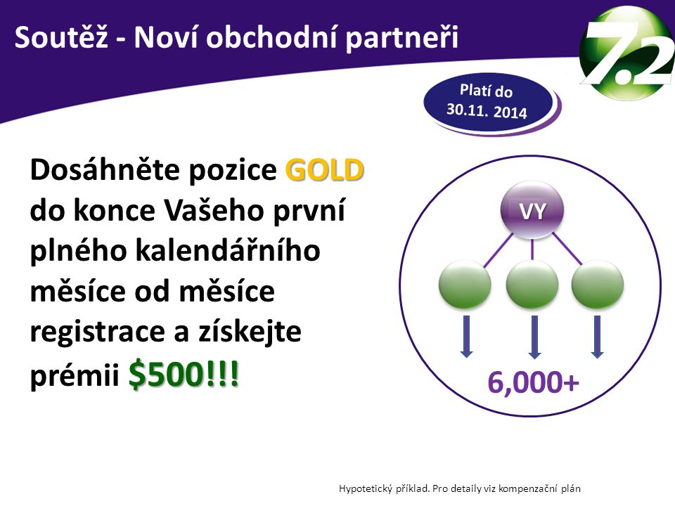 DOSÁHNĚTE POZICE GOLD Soutěž - Noví obchodní partneři