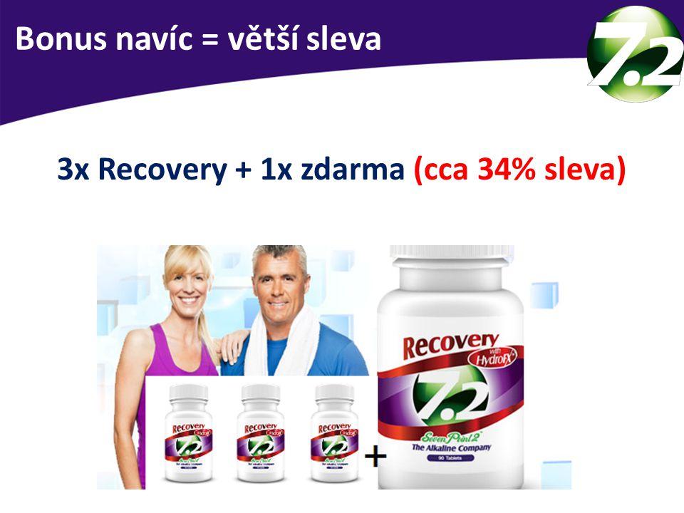 3x Recovery + 1x zdarma (cca 34% sleva)
