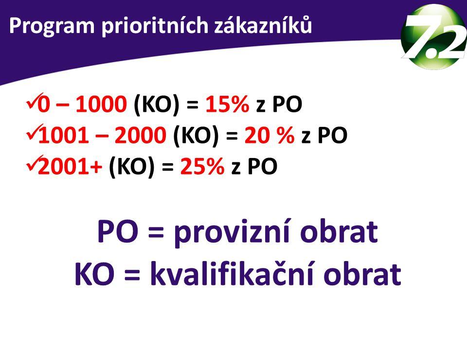 KO = kvalifikační obrat