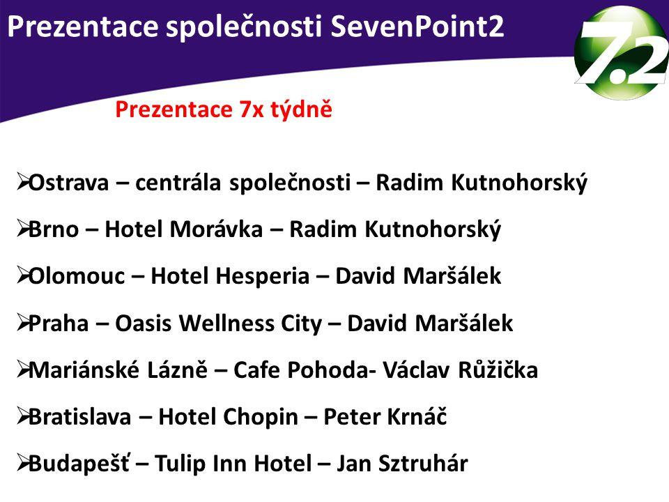 Prezentace společnosti SevenPoint2