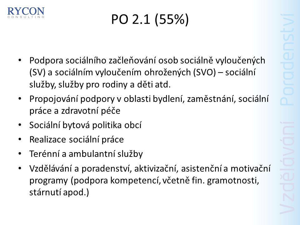 PO 2.1 (55%)