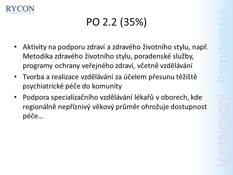 PO 2.2 (35%)