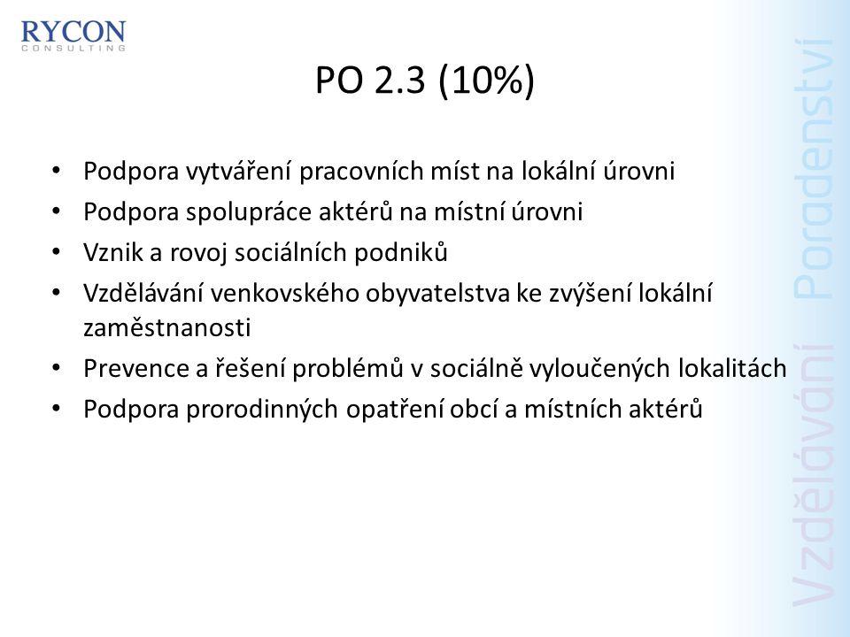 PO 2.3 (10%) Podpora vytváření pracovních míst na lokální úrovni