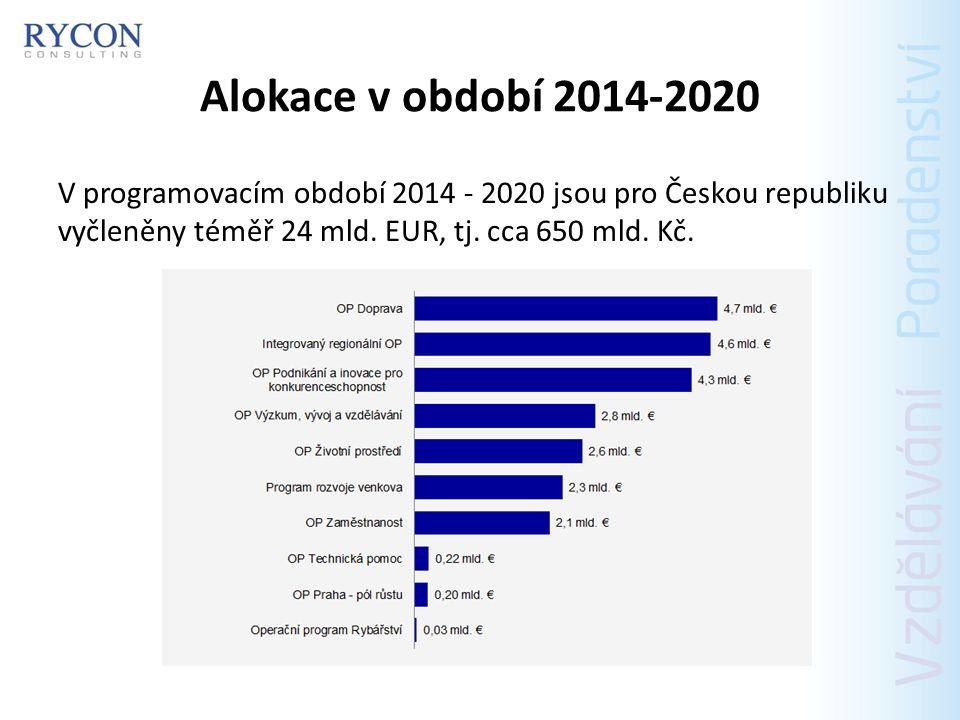 Alokace v období 2014-2020 V programovacím období 2014 - 2020 jsou pro Českou republiku vyčleněny téměř 24 mld.