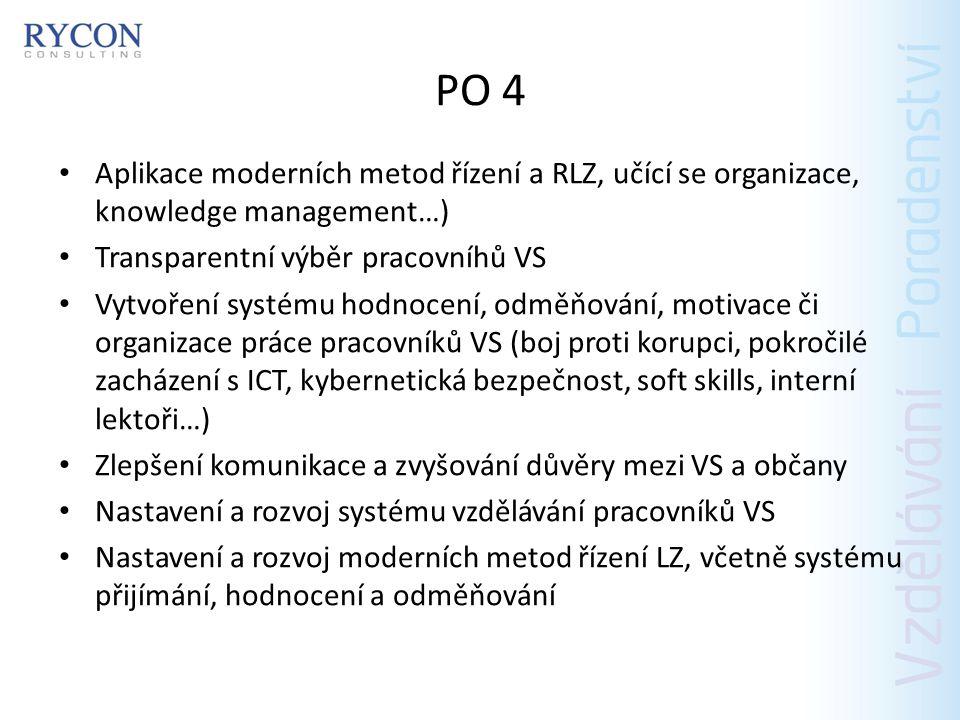 PO 4 Aplikace moderních metod řízení a RLZ, učící se organizace, knowledge management…) Transparentní výběr pracovníhů VS.