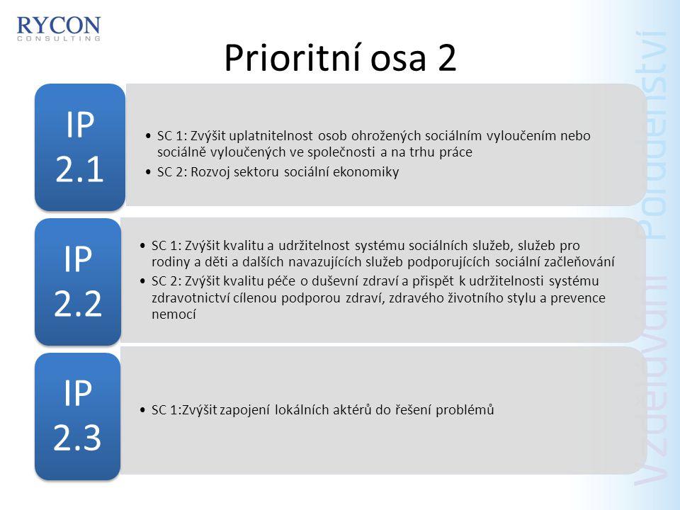 Prioritní osa 2 SC 1: Zvýšit uplatnitelnost osob ohrožených sociálním vyloučením nebo sociálně vyloučených ve společnosti a na trhu práce.