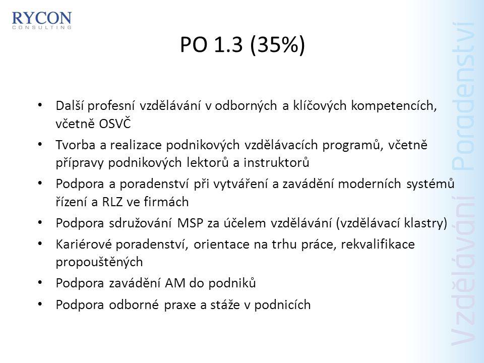 PO 1.3 (35%) Další profesní vzdělávání v odborných a klíčových kompetencích, včetně OSVČ.