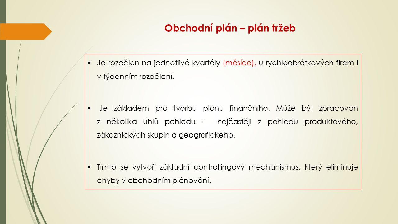 Obchodní plán – plán tržeb