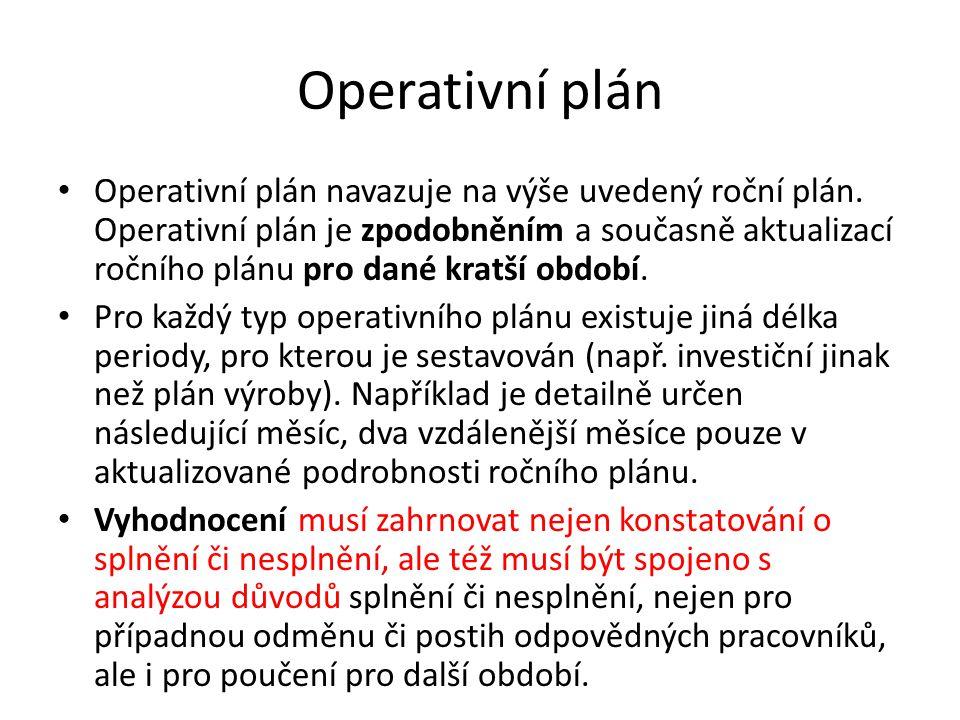 Operativní plán