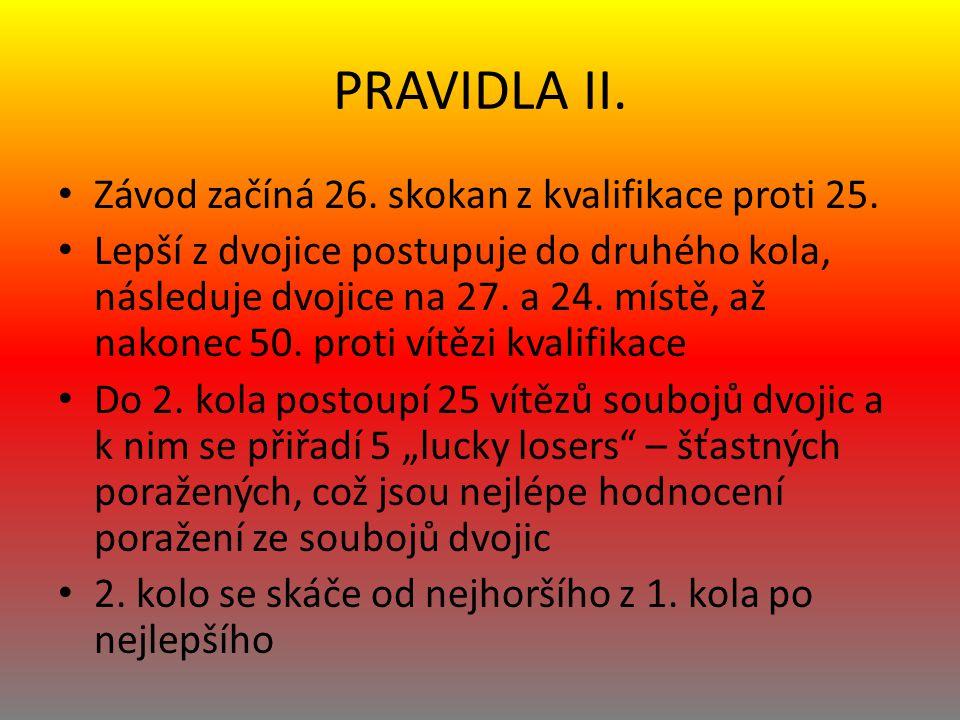 PRAVIDLA II. Závod začíná 26. skokan z kvalifikace proti 25.