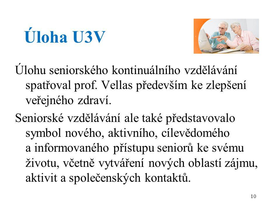 Úloha U3V Úlohu seniorského kontinuálního vzdělávání spatřoval prof. Vellas především ke zlepšení veřejného zdraví.