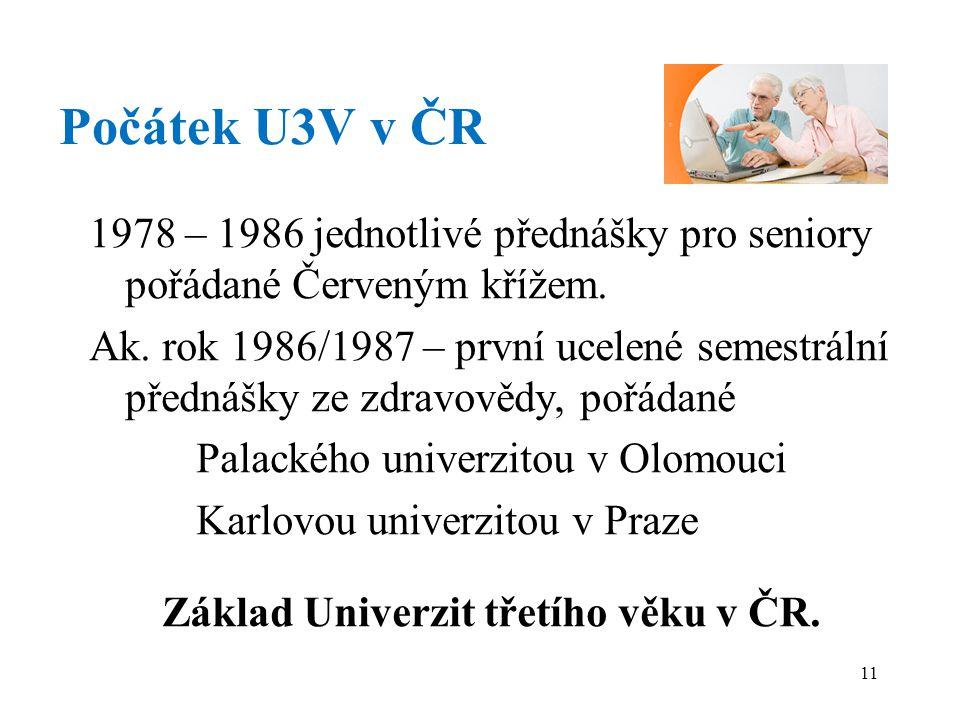 Základ Univerzit třetího věku v ČR.