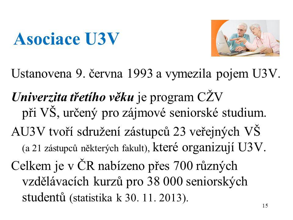 Asociace U3V