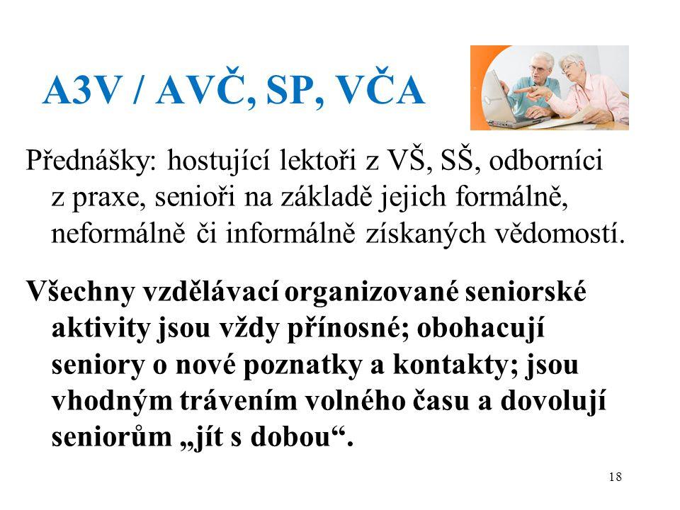 A3V / AVČ, SP, VČA