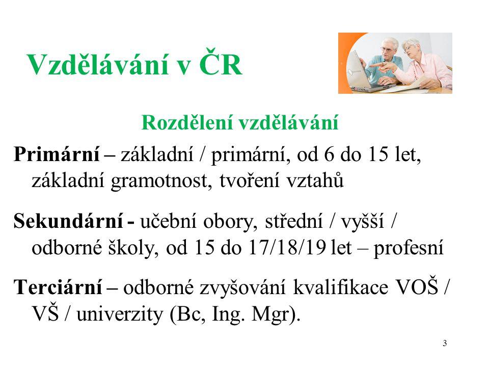 Vzdělávání v ČR Rozdělení vzdělávání