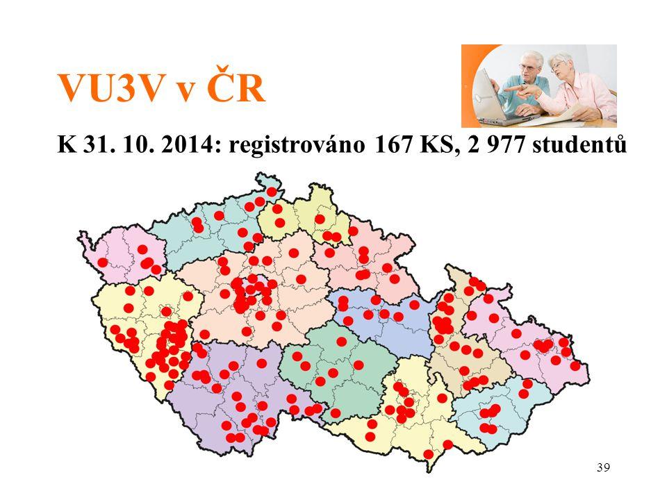 K 31. 10. 2014: registrováno 167 KS, 2 977 studentů