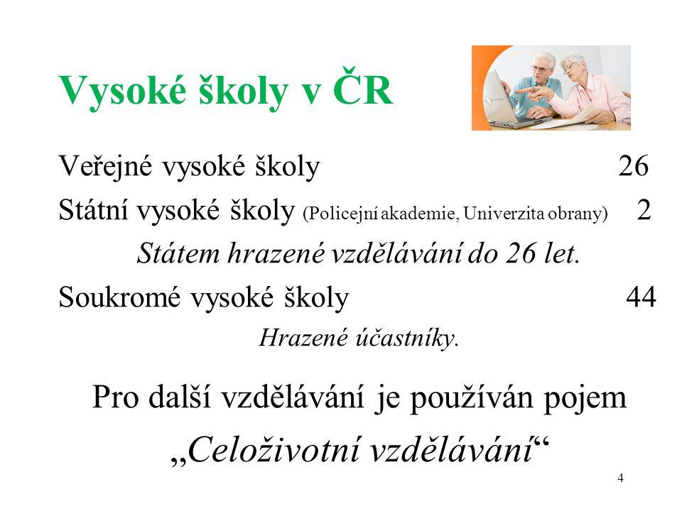 """Vysoké školy v ČR """"Celoživotní vzdělávání"""