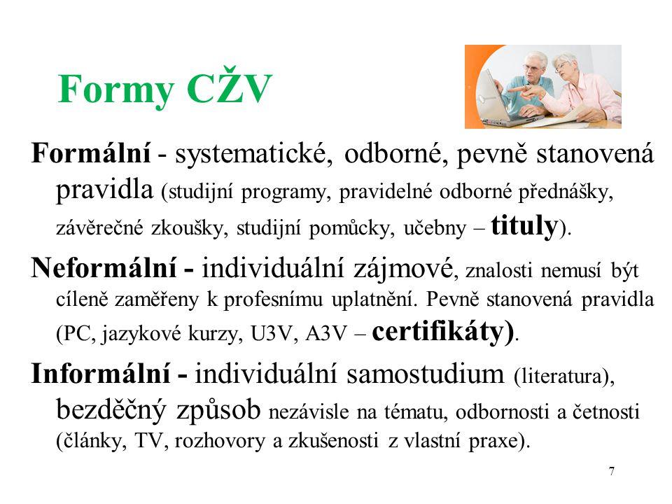 Formy CŽV