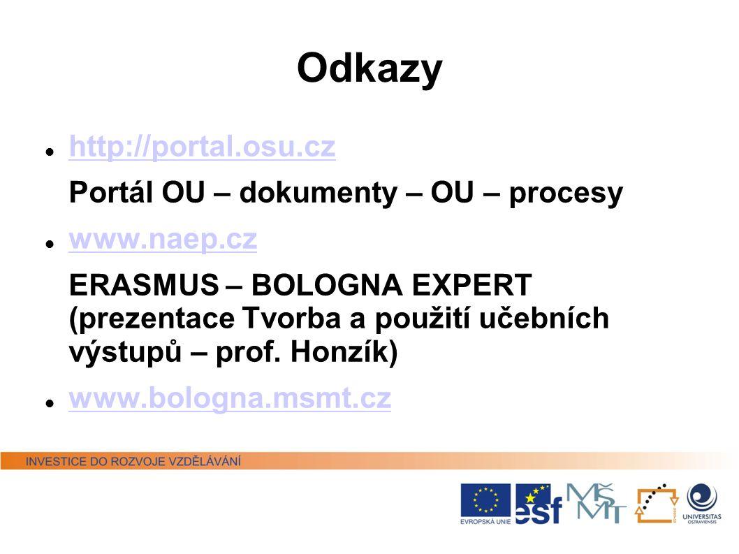 Odkazy http://portal.osu.cz Portál OU – dokumenty – OU – procesy
