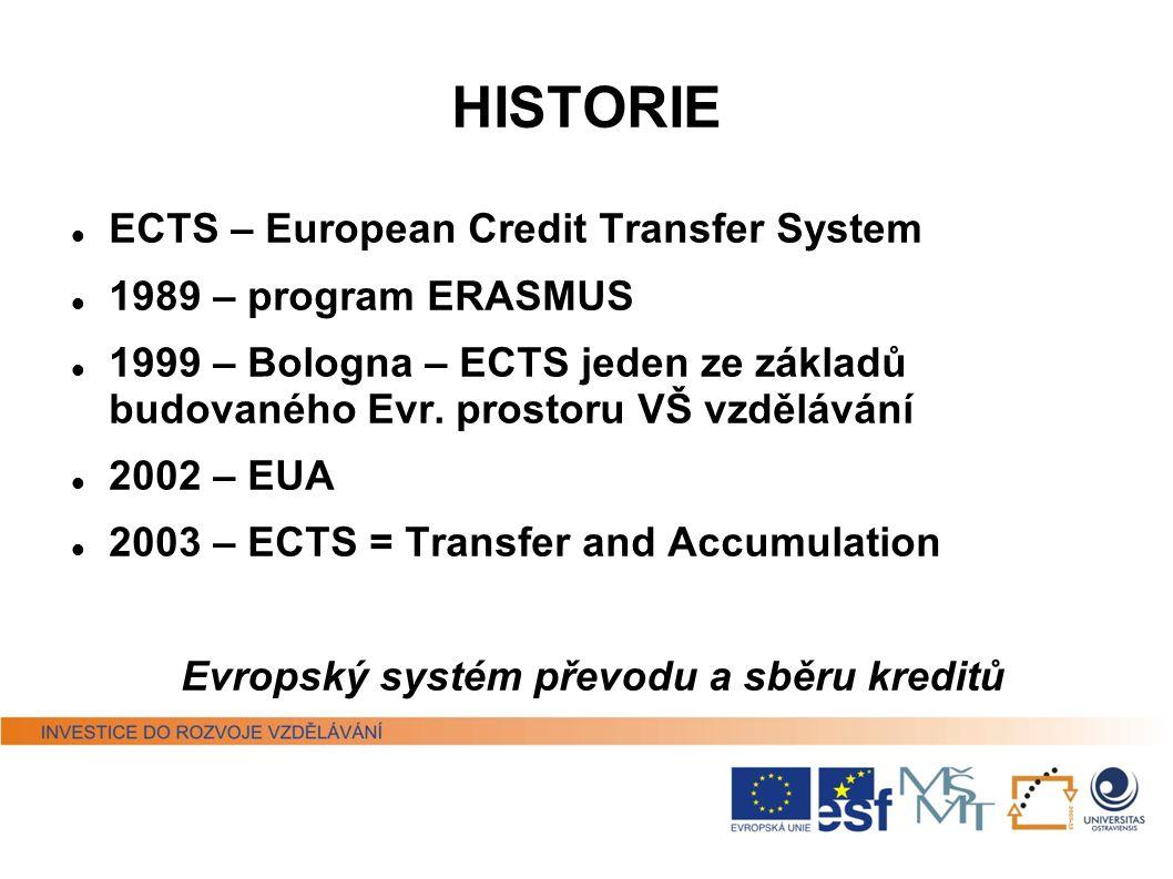 Evropský systém převodu a sběru kreditů