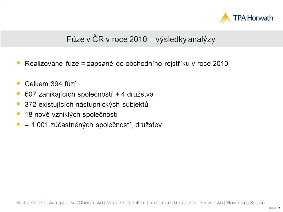Fúze v ČR v roce 2010 – výsledky analýzy