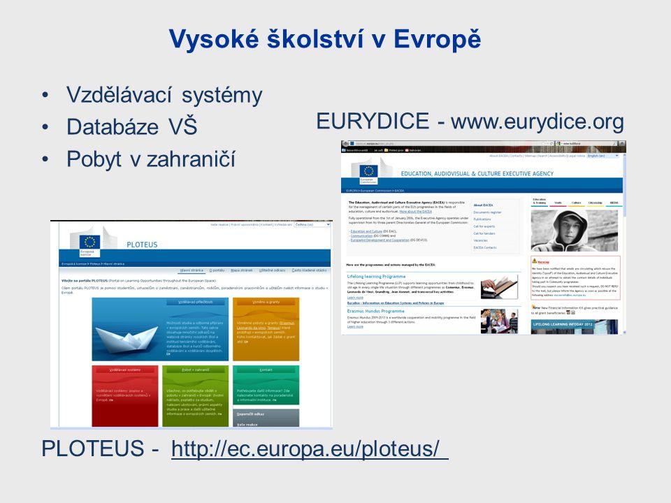 Vysoké školství v Evropě