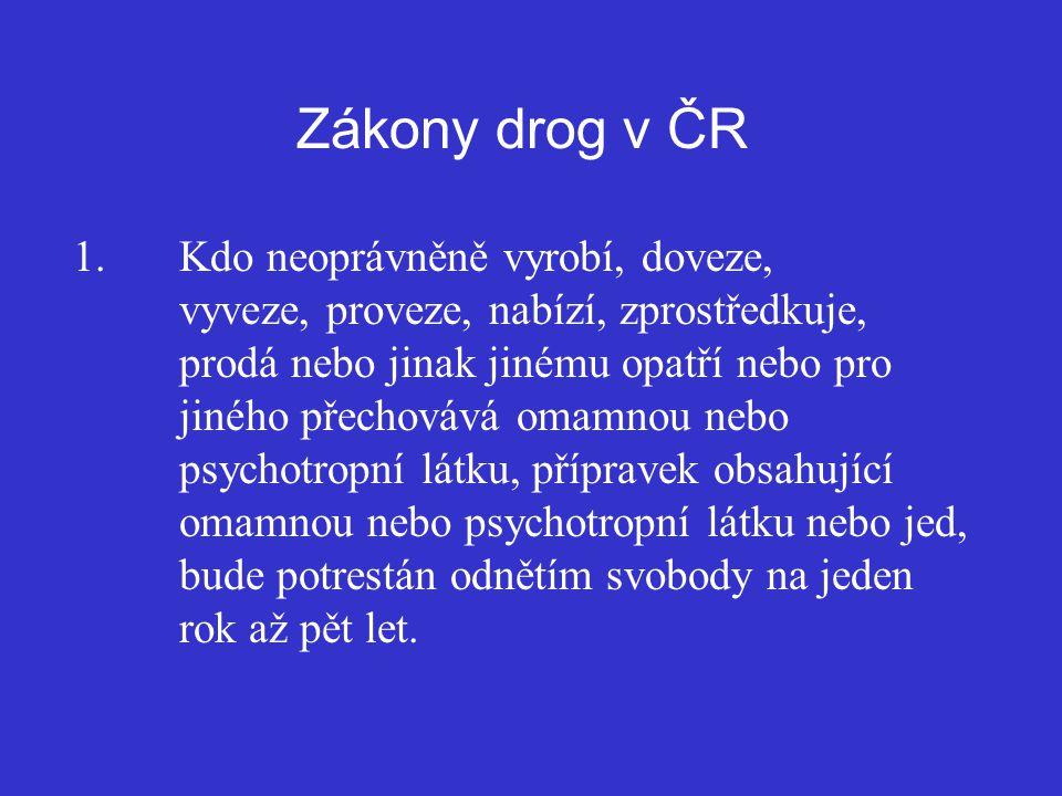Zákony drog v ČR