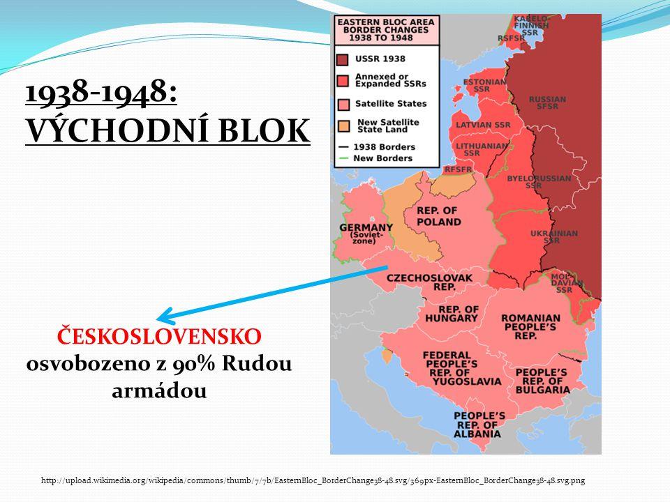 1938-1948: VÝCHODNÍ BLOK ČESKOSLOVENSKO osvobozeno z 90% Rudou armádou