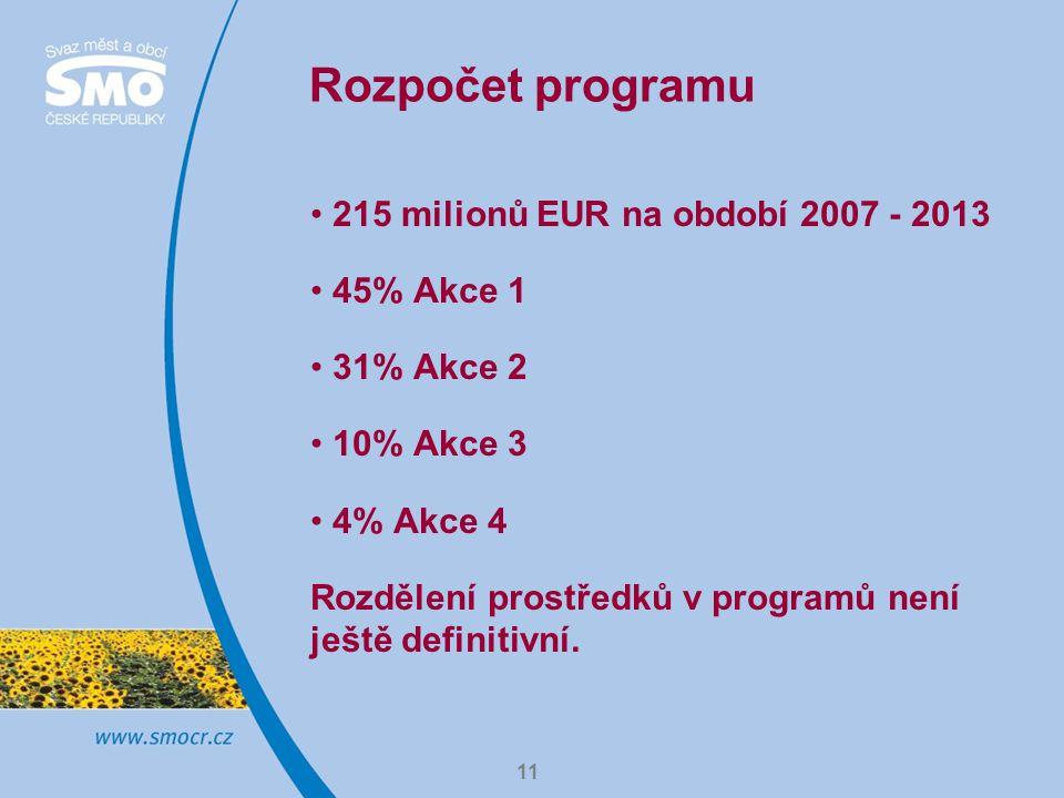Rozpočet programu 215 milionů EUR na období 2007 - 2013 45% Akce 1