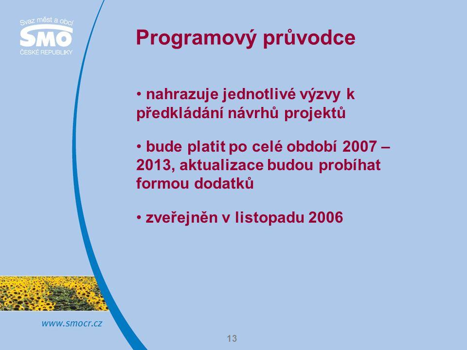Programový průvodce nahrazuje jednotlivé výzvy k předkládání návrhů projektů.