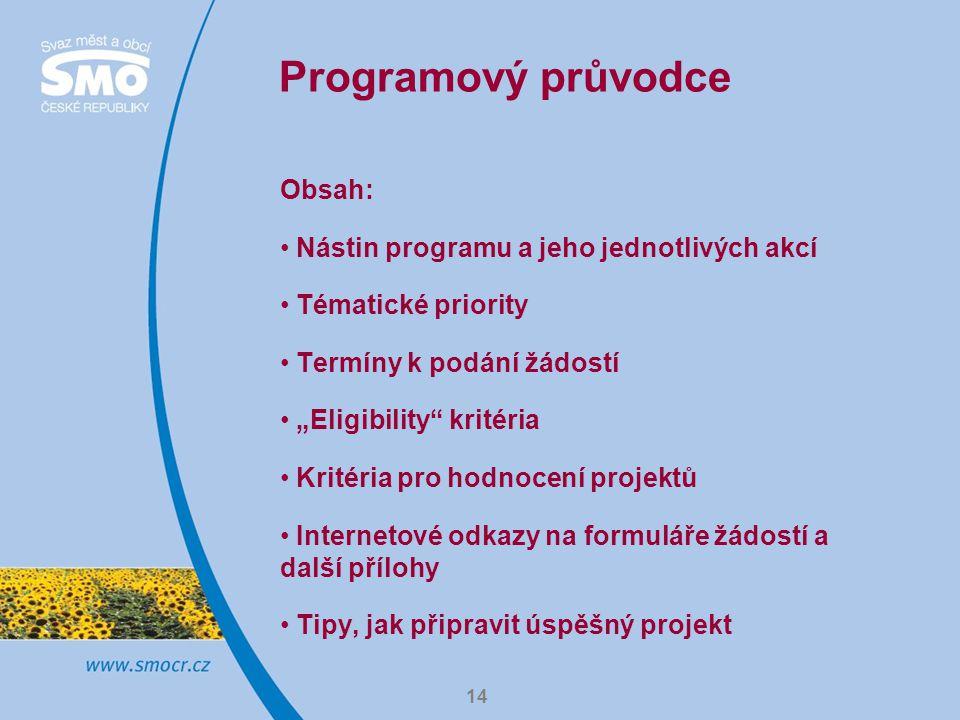 Programový průvodce Obsah: Nástin programu a jeho jednotlivých akcí