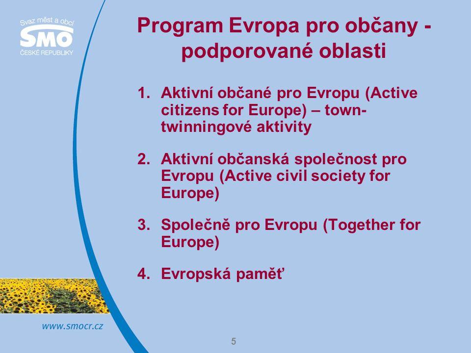 Program Evropa pro občany - podporované oblasti