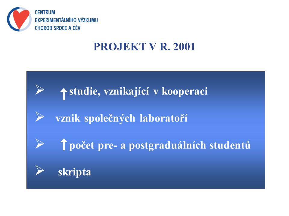 PROJEKT V R. 2001 studie, vznikající v kooperaci. vznik společných laboratoří. počet pre- a postgraduálních studentů.