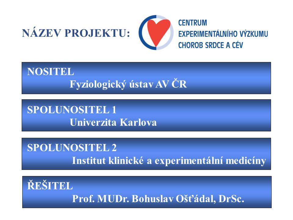 NÁZEV PROJEKTU: NOSITEL Fyziologický ústav AV ČR SPOLUNOSITEL 1